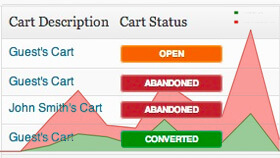 shopping_cart_reports_ao